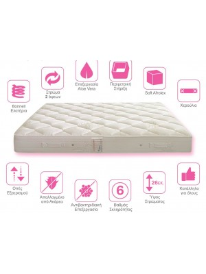 Aloe Vera Pocketed Mattress - height 26cm - Select Size